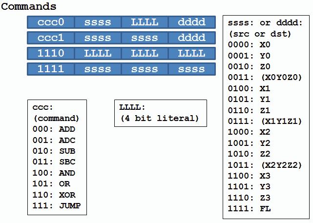 2012-12-04-commands.png